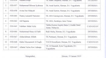 Hasil Observasi SDIT Yaa Bunayya